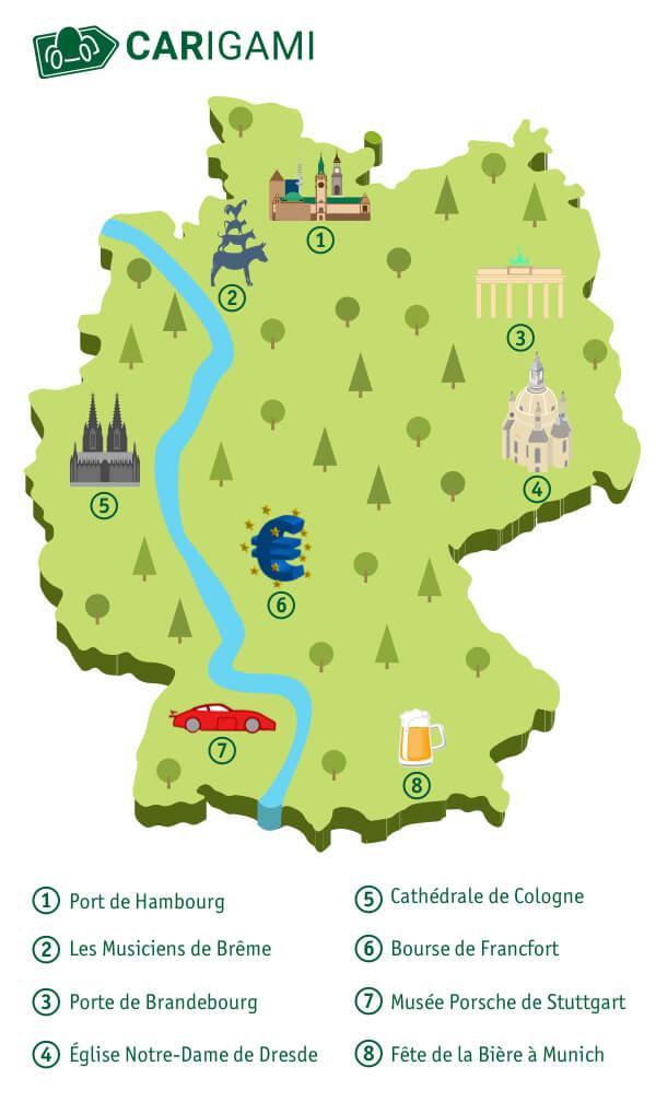 Carte de 8 lieux emblématiques d'Allemagne.